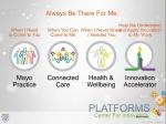 mayo platforms
